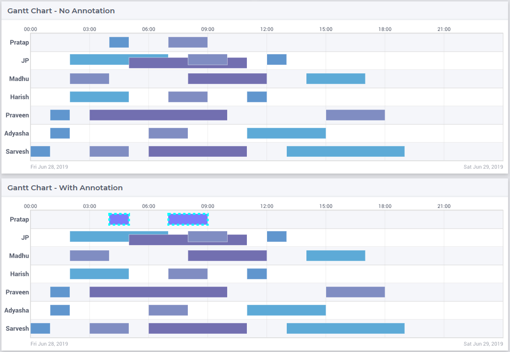 ../_images/Gantt_annotations.png
