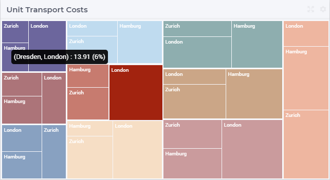 ../_images/TreeMap-ViewSelect.png
