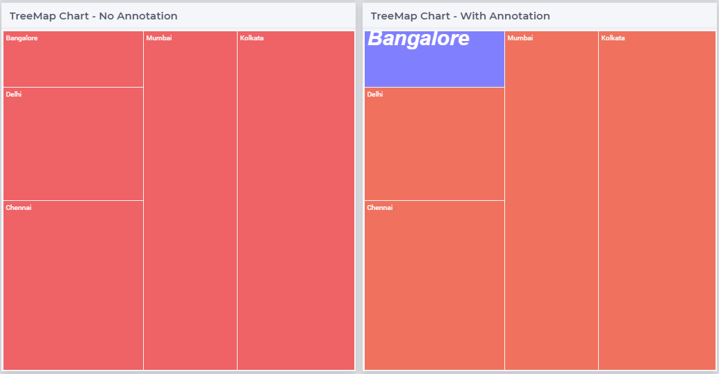 ../_images/Treemap_annotations.png