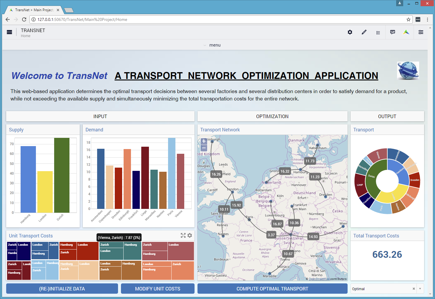 ../_images/transnet-overview-2.png